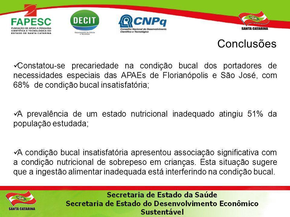 Conclusões Constatou-se precariedade na condição bucal dos portadores de necessidades especiais das APAEs de Florianópolis e São José, com 68% de cond