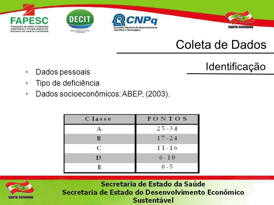 Coleta de Dados Identificação Dados pessoais Tipo de deficiência Dados socioeconômicos: ABEP, (2003).