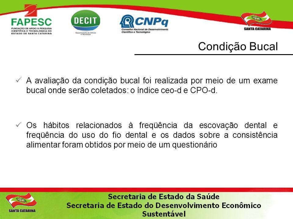 Condição Bucal A avaliação da condição bucal foi realizada por meio de um exame bucal onde serão coletados: o índice ceo-d e CPO-d. Os hábitos relacio