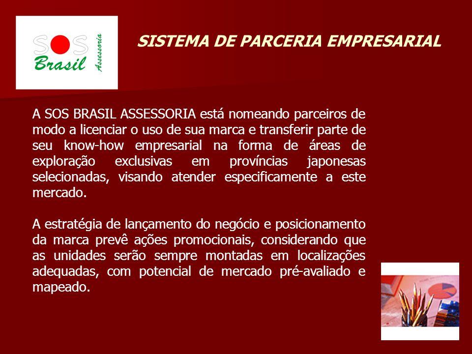 A SOS BRASIL ASSESSORIA está nomeando parceiros de modo a licenciar o uso de sua marca e transferir parte de seu know-how empresarial na forma de áreas de exploração exclusivas em províncias japonesas selecionadas, visando atender especificamente a este mercado.