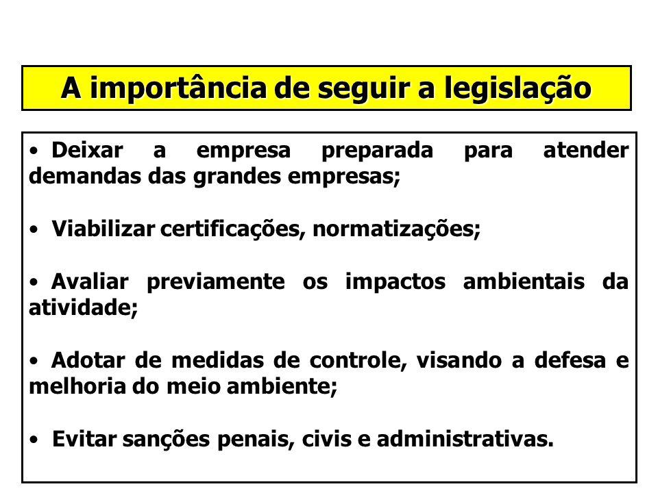 A importância de seguir a legislação Deixar a empresa preparada para atender demandas das grandes empresas; Viabilizar certificações, normatizações; A