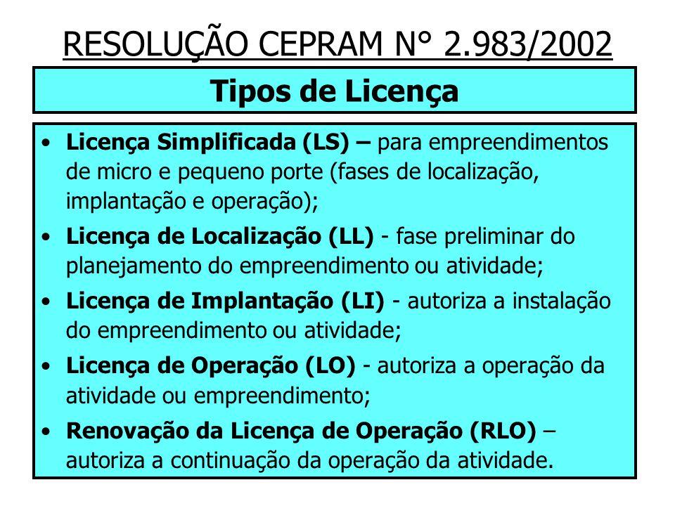Tipos de Licença Licença Simplificada (LS) – para empreendimentos de micro e pequeno porte (fases de localização, implantação e operação); Licença de Localização (LL) - fase preliminar do planejamento do empreendimento ou atividade; Licença de Implantação (LI) - autoriza a instalação do empreendimento ou atividade; Licença de Operação (LO) - autoriza a operação da atividade ou empreendimento; Renovação da Licença de Operação (RLO) – autoriza a continuação da operação da atividade.