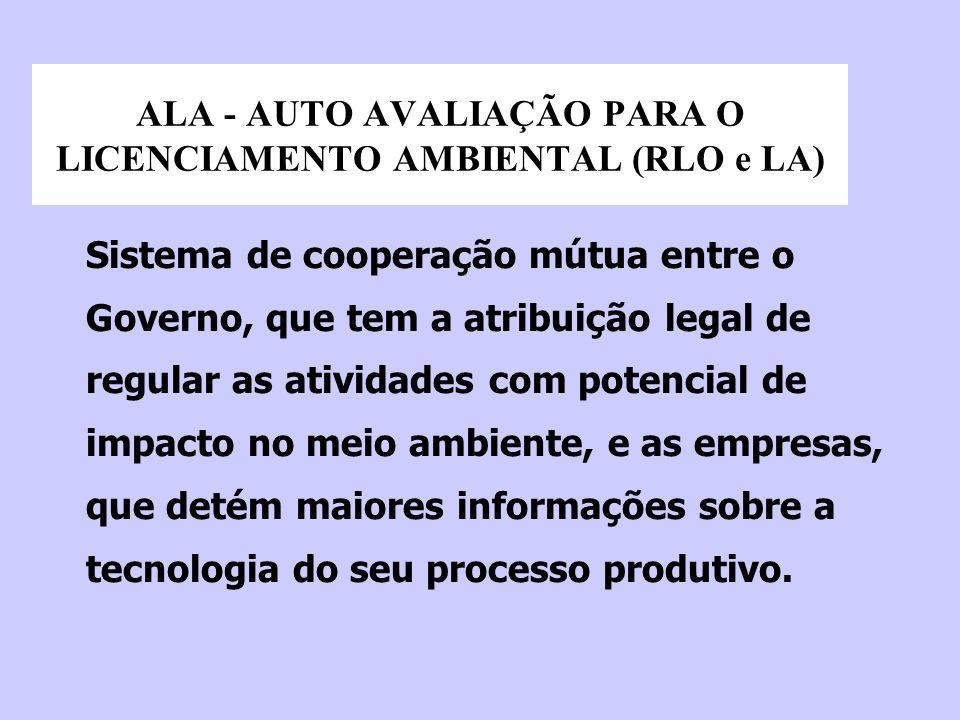 ALA - AUTO AVALIAÇÃO PARA O LICENCIAMENTO AMBIENTAL (RLO e LA) Sistema de cooperação mútua entre o Governo, que tem a atribuição legal de regular as a