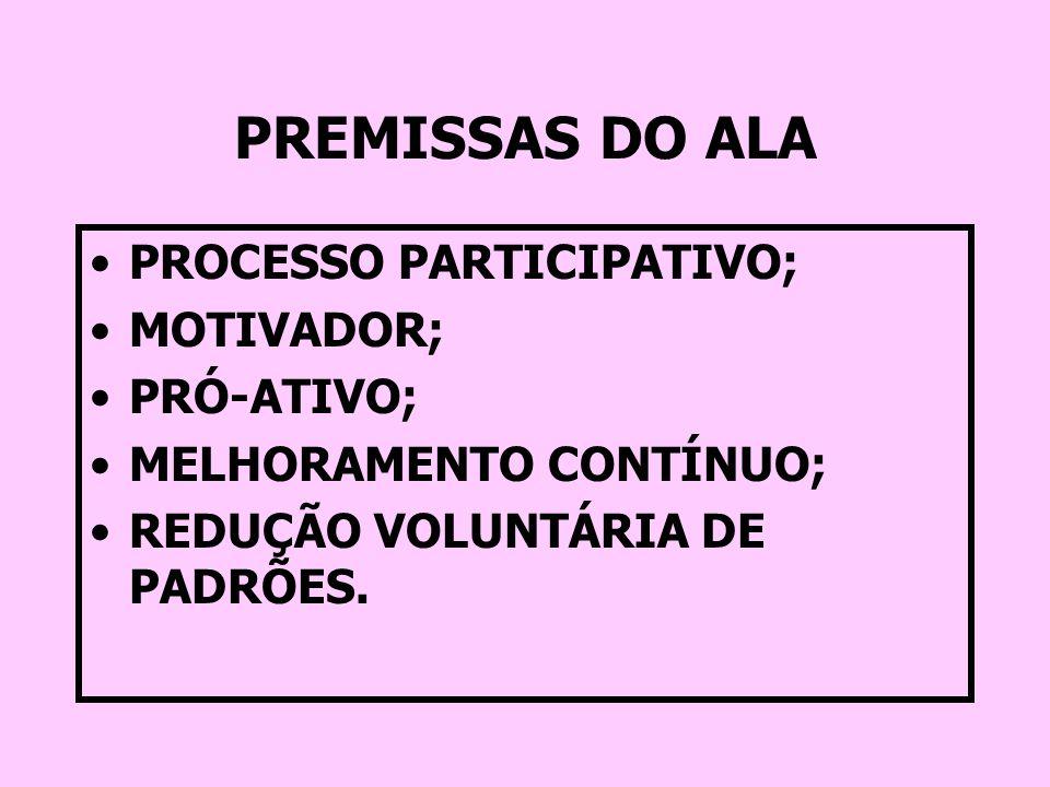 PREMISSAS DO ALA PROCESSO PARTICIPATIVO; MOTIVADOR; PRÓ-ATIVO; MELHORAMENTO CONTÍNUO; REDUÇÃO VOLUNTÁRIA DE PADRÕES.