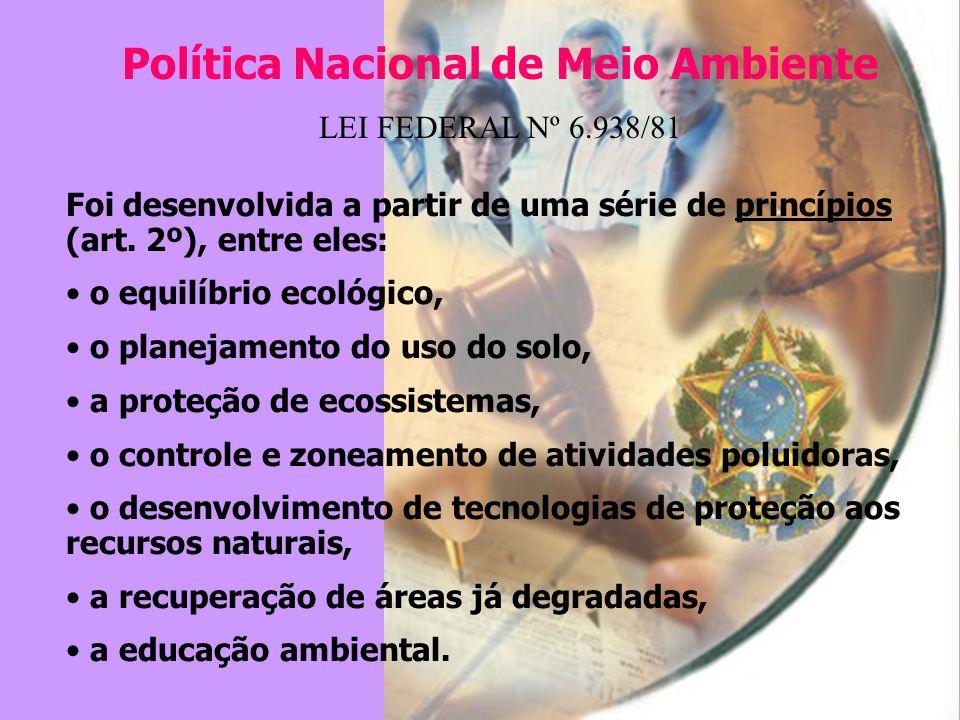 ESTRUTURA FUNCIONAL DA POLÍTICA DE MEIO AMBIENTE NO BRASIL FORMULAÇÃO DA POLÍTICA IMPLEMENTAÇÃO DOS INSTRUMENTOS DA POLÍTICA ÂMBITO ORGANISMOS COLEGIADOS ORGÃOS SETORIAIS ORGÃOS EXECUTORES ADMINISTRAÇÃO DIRETA ORGÃOS DA SOCIEDADE CIVIL MMA CONAMAIBAMANACIONAL MUNICIPAL CONSELHO MUNICIPAL PREFEITURA SEC.