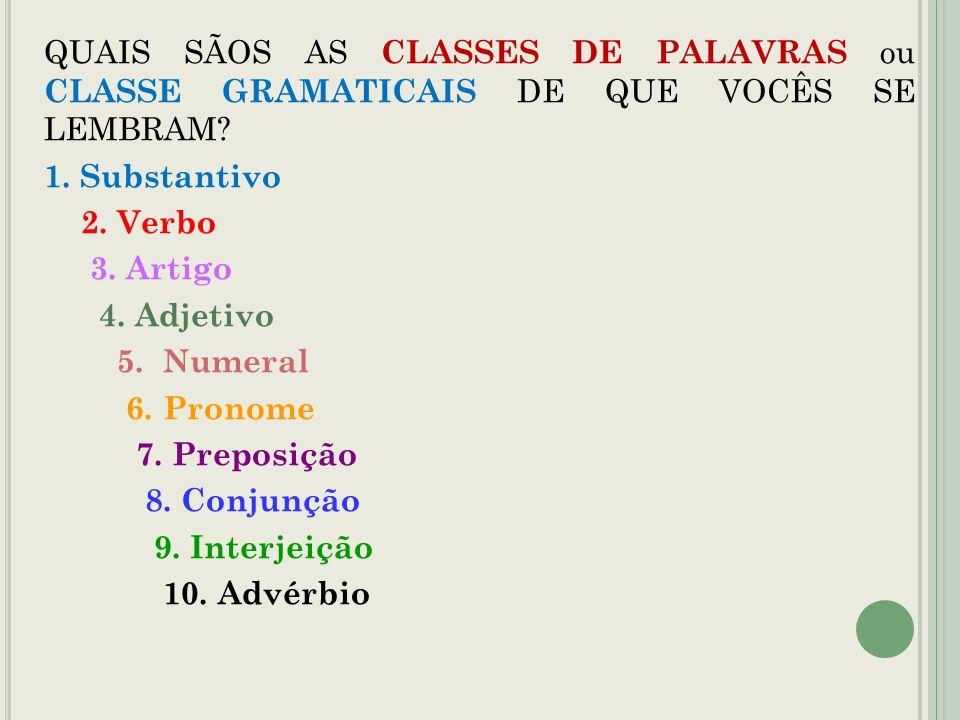 QUAIS SÃOS AS CLASSES DE PALAVRAS ou CLASSE GRAMATICAIS DE QUE VOCÊS SE LEMBRAM? 1. Substantivo 2. Verbo 3. Artigo 4. Adjetivo 5. Numeral 6. Pronome 7