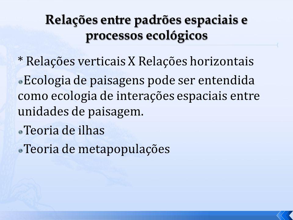 * Relações verticais X Relações horizontais Ecologia de paisagens pode ser entendida como ecologia de interações espaciais entre unidades de paisagem.