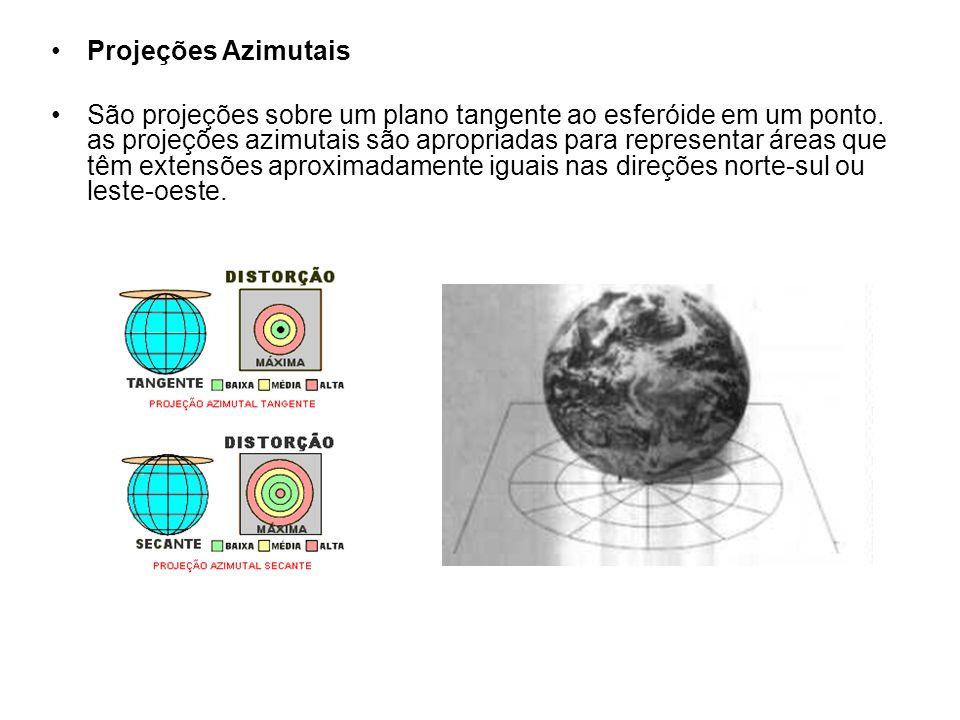 Projeções Azimutais São projeções sobre um plano tangente ao esferóide em um ponto.