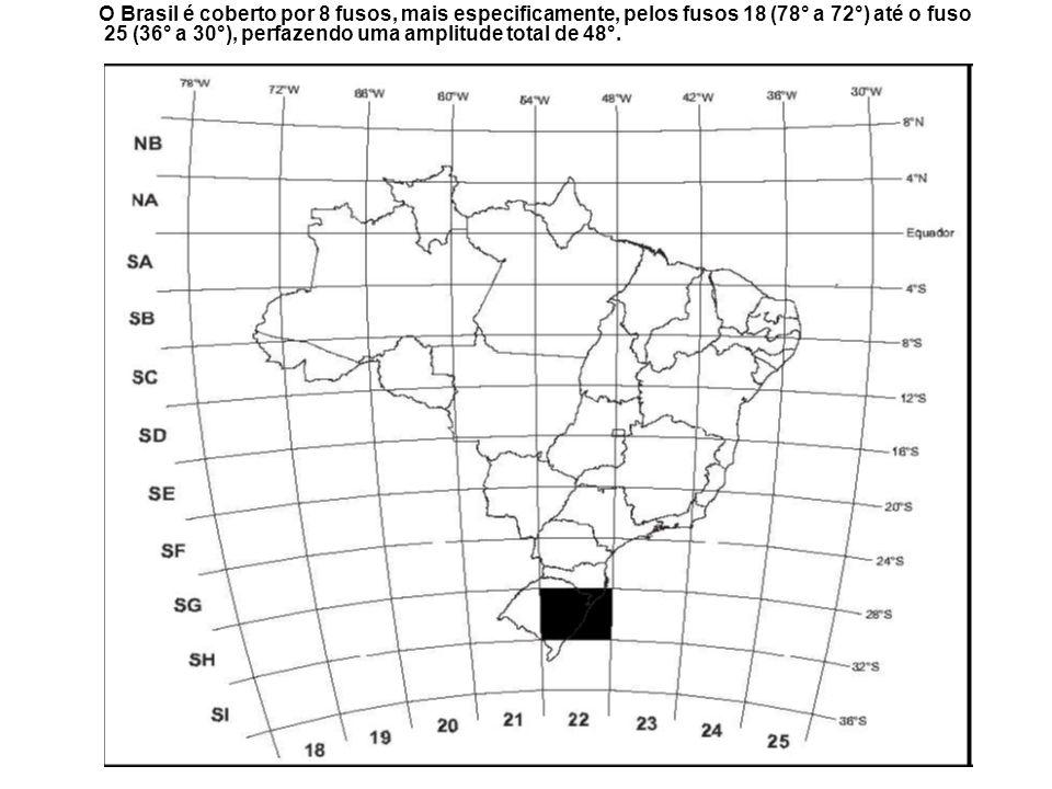 O Brasil é coberto por 8 fusos, mais especificamente, pelos fusos 18 (78° a 72°) até o fuso 25 (36° a 30°), perfazendo uma amplitude total de 48°.