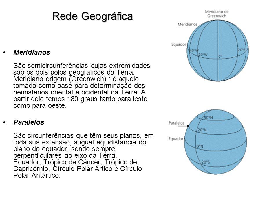 Meridianos São semicircunferências cujas extremidades são os dois pólos geográficos da Terra.