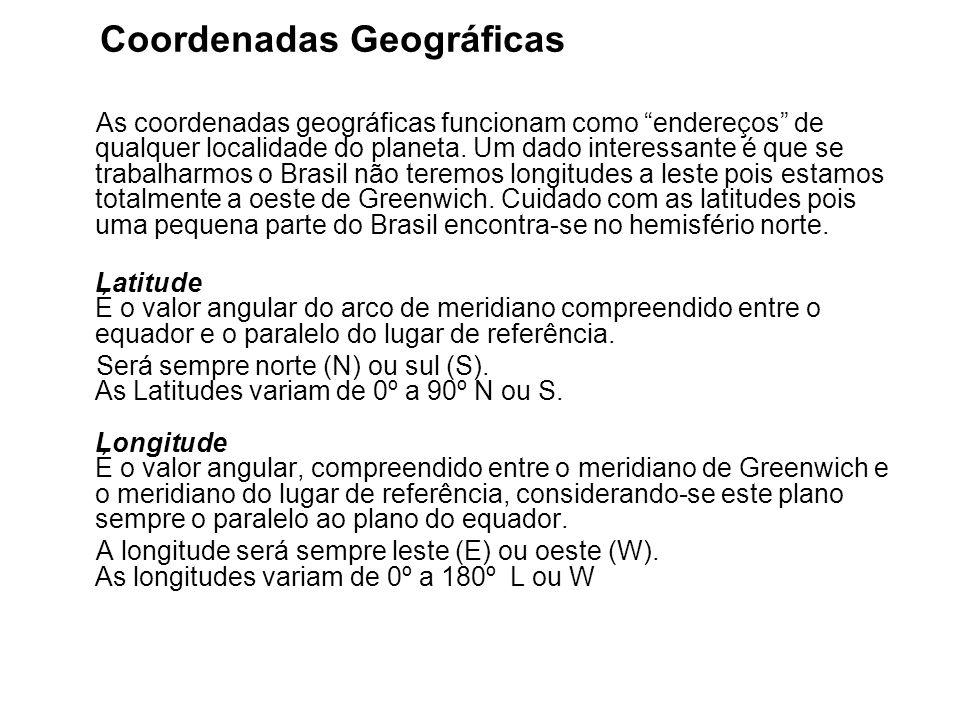 Coordenadas Geográficas As coordenadas geográficas funcionam como endereços de qualquer localidade do planeta.