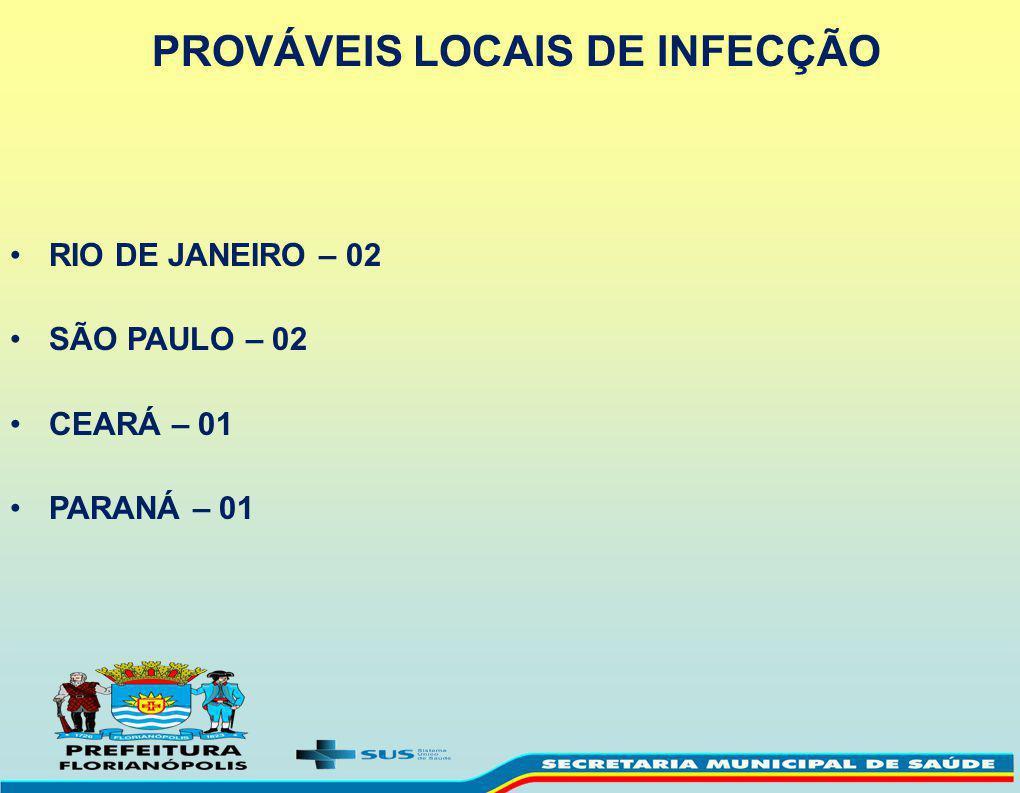 NÚMERO DE FOCOS DE DENGUE EM FLORIANÓPOLIS ANO 2011 – 33 FOCOS