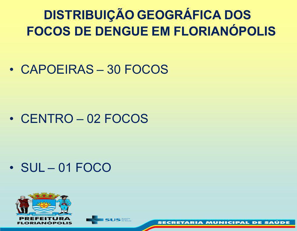 DISTRIBUIÇÃO GEOGRÁFICA DOS FOCOS DE DENGUE EM FLORIANÓPOLIS CAPOEIRAS – 30 FOCOS CENTRO – 02 FOCOS SUL – 01 FOCO