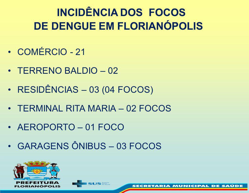 INCIDÊNCIA DOS FOCOS DE DENGUE EM FLORIANÓPOLIS COMÉRCIO - 21 TERRENO BALDIO – 02 RESIDÊNCIAS – 03 (04 FOCOS) TERMINAL RITA MARIA – 02 FOCOS AEROPORTO
