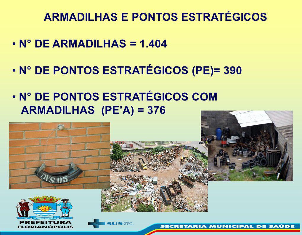 ARMADILHAS E PONTOS ESTRATÉGICOS N° DE ARMADILHAS = 1.404 N° DE PONTOS ESTRATÉGICOS (PE)= 390 N° DE PONTOS ESTRATÉGICOS COM ARMADILHAS (PEA) = 376