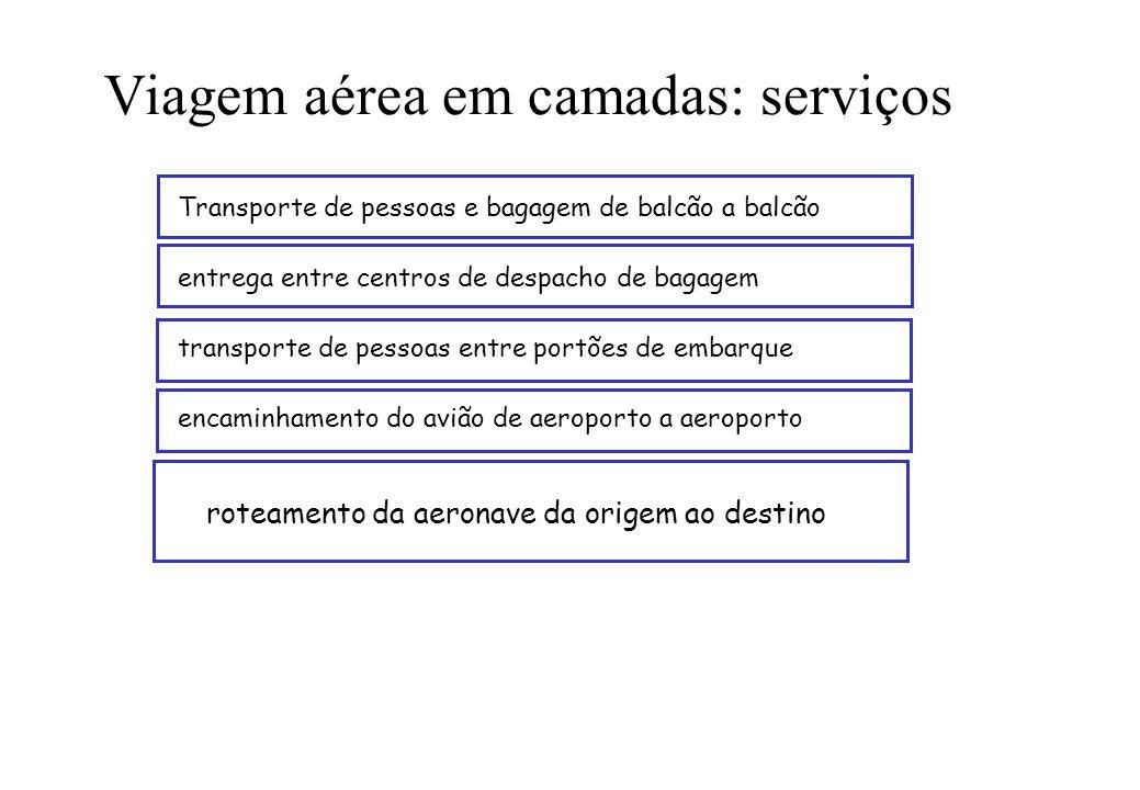 Viagem aérea em camadas: serviços Transporte de pessoas e bagagem de balcão a balcão entrega entre centros de despacho de bagagem transporte de pessoa