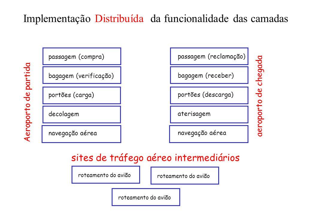 Implementação Distribuída da funcionalidade das camadas passagem (compra) bagagem (verificação) portões (carga) decolagem navegação aérea passagem (re