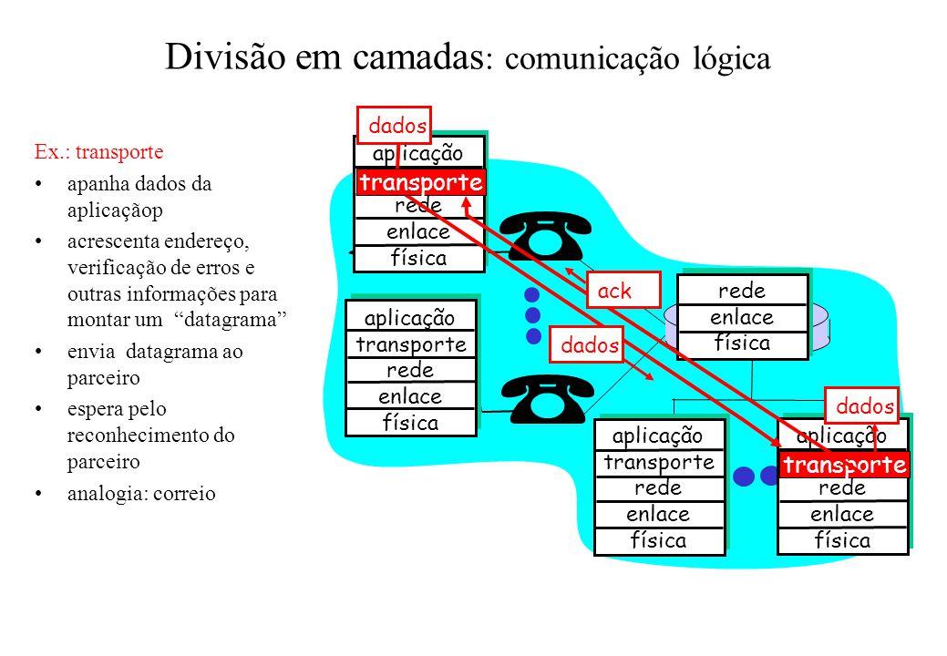 aplicação transport rede enlace física aplicação transporte rede enlace física aplicação transporte rede enlace física aplicação transport rede enlace