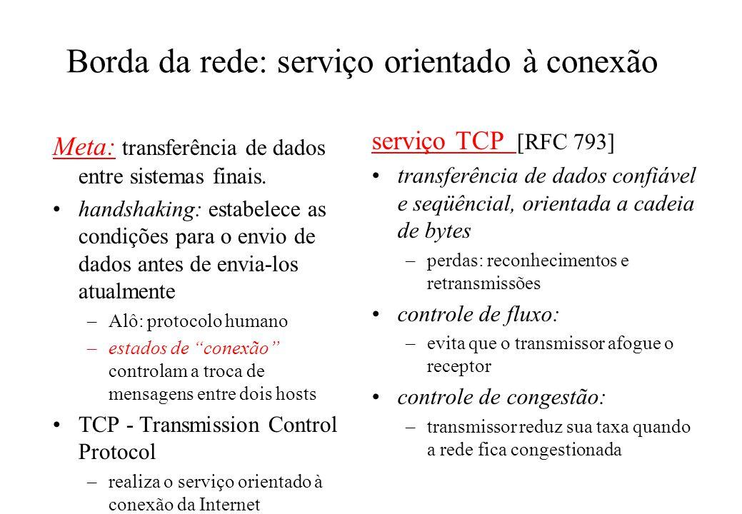 Borda da rede: serviço orientado à conexão Meta: transferência de dados entre sistemas finais. handshaking: estabelece as condições para o envio de da