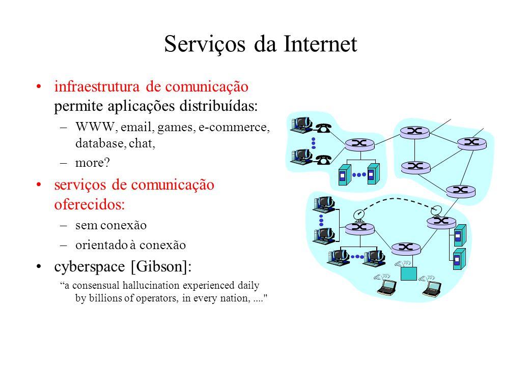 Serviços da Internet infraestrutura de comunicação permite aplicações distribuídas: –WWW, email, games, e-commerce, database, chat, –more? serviços de