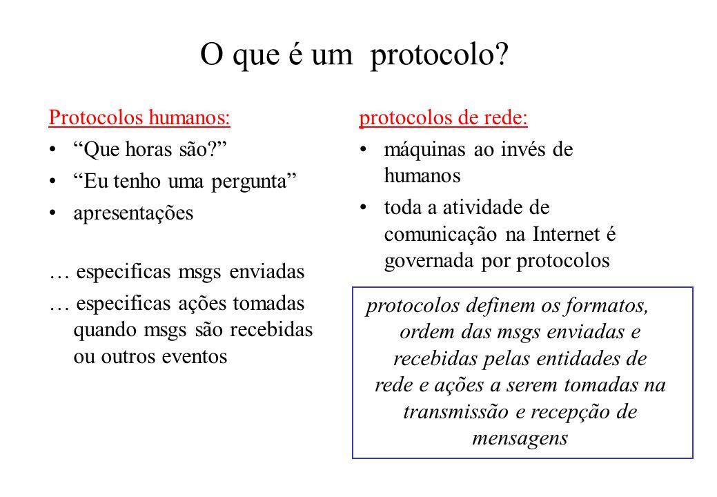 O que é um protocolo? Protocolos humanos: Que horas são? Eu tenho uma pergunta apresentações … especificas msgs enviadas … especificas ações tomadas q