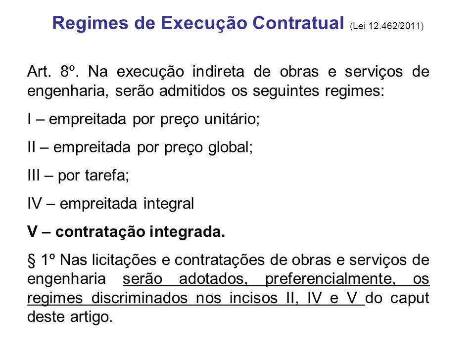 Regimes de Execução Contratual (Lei 12.462/2011) Art. 8º. Na execução indireta de obras e serviços de engenharia, serão admitidos os seguintes regimes