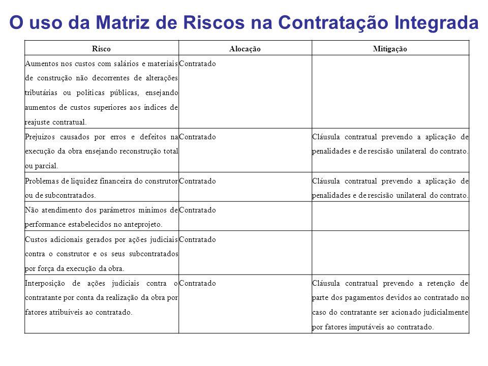 O uso da Matriz de Riscos na Contratação Integrada RiscoAlocaçãoMitigação Aumentos nos custos com salários e materiais de construção não decorrentes d