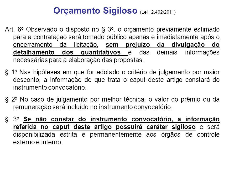 Orçamento Sigiloso (Lei 12.462/2011) Art. 6 o Observado o disposto no § 3 o, o orçamento previamente estimado para a contratação será tornado público