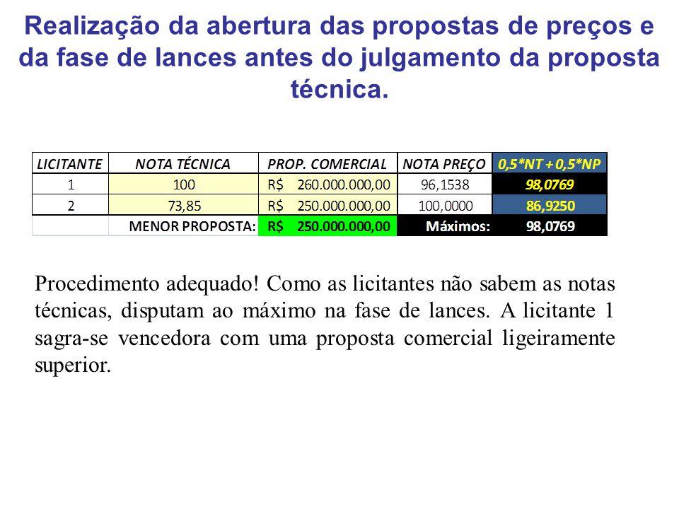 Realização da abertura das propostas de preços e da fase de lances antes do julgamento da proposta técnica. Procedimento adequado! Como as licitantes