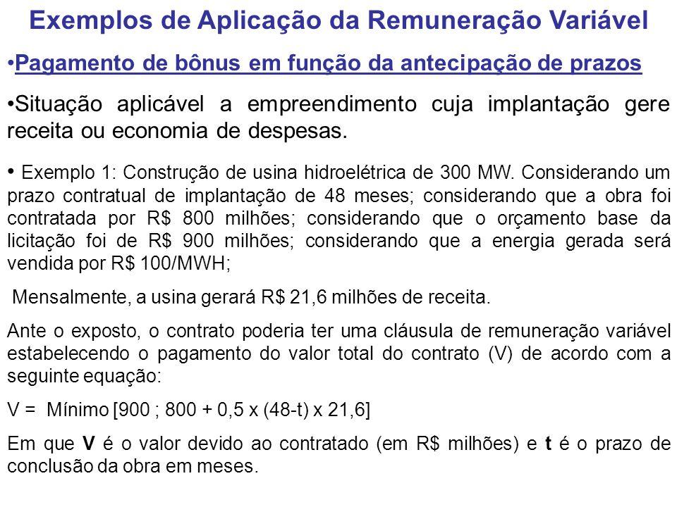 Exemplos de Aplicação da Remuneração Variável Pagamento de bônus em função da antecipação de prazos Situação aplicável a empreendimento cuja implantaç