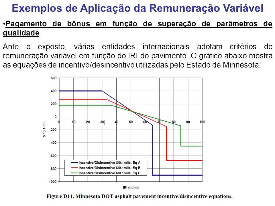 Exemplos de Aplicação da Remuneração Variável Pagamento de bônus em função de superação de parâmetros de qualidade Ante o exposto, várias entidades in