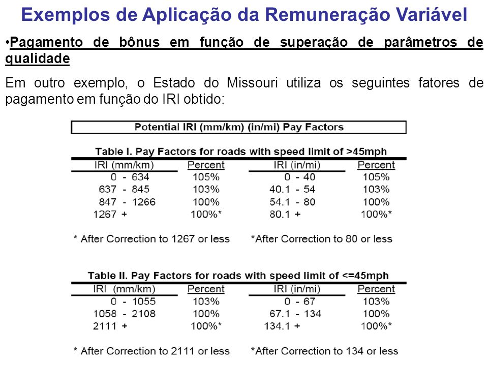 Exemplos de Aplicação da Remuneração Variável Pagamento de bônus em função de superação de parâmetros de qualidade Em outro exemplo, o Estado do Misso