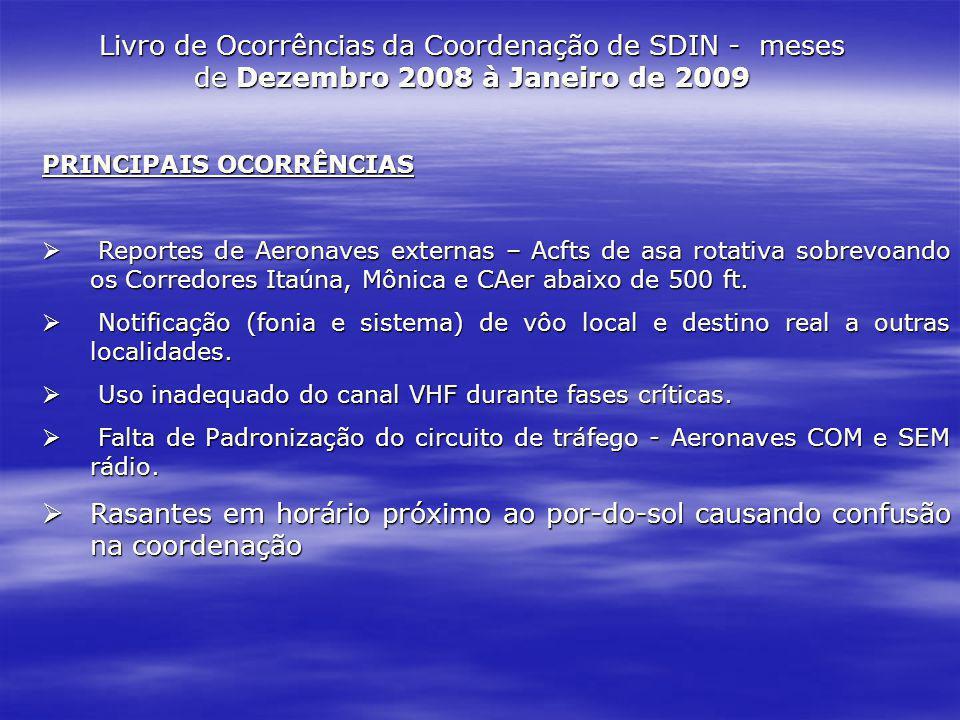 PRINCIPAIS OCORRÊNCIAS Reportes de Aeronaves externas – Acfts de asa rotativa sobrevoando os Corredores Itaúna, Mônica e CAer abaixo de 500 ft. Report