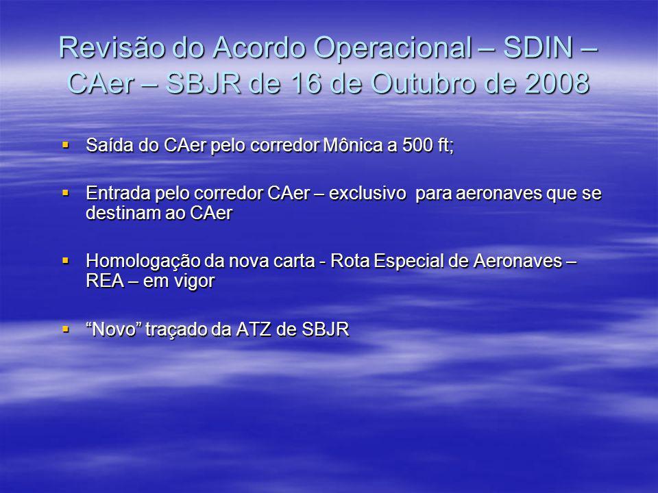Revisão do Acordo Operacional – SDIN – CAer – SBJR de 16 de Outubro de 2008 Saída do CAer pelo corredor Mônica a 500 ft; Saída do CAer pelo corredor M