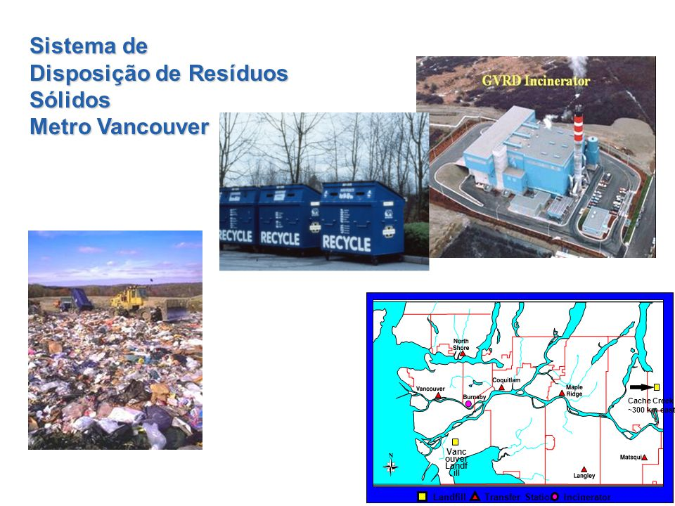 Sistema de Disposição de Resíduos Sólidos Metro Vancouver Cache Creek ~300 km east Landfill Transfer Station Incinerator Vanc ouver Landf ill