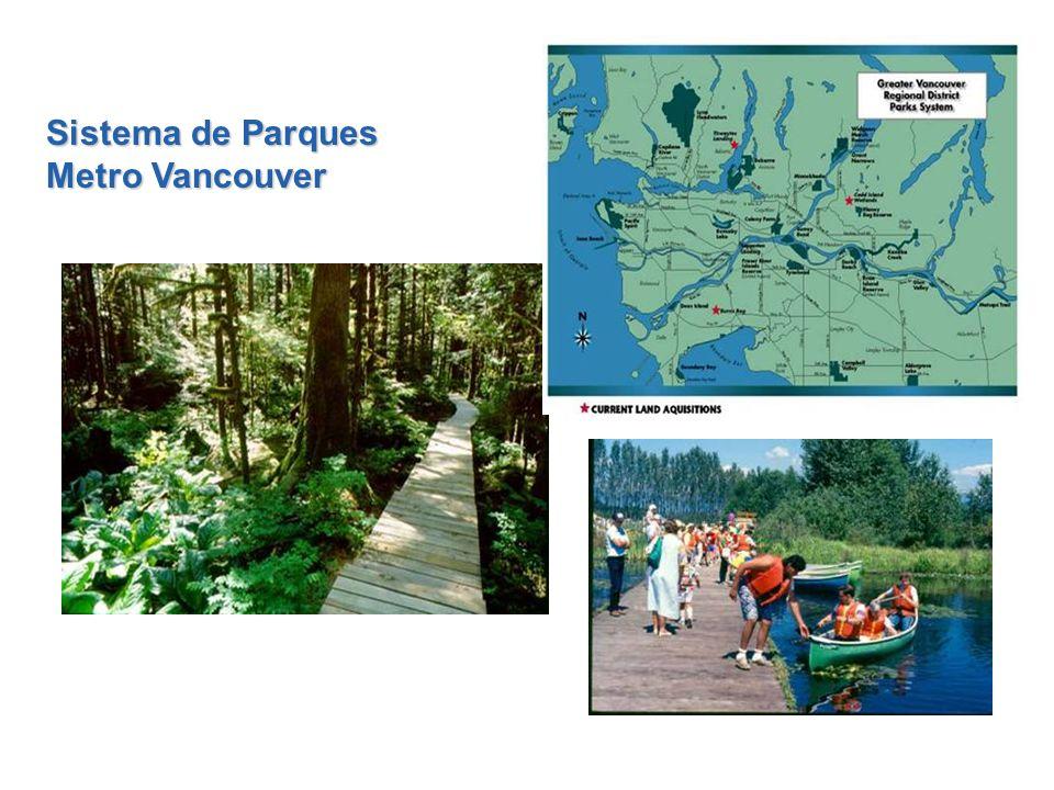Sistema de Parques Metro Vancouver
