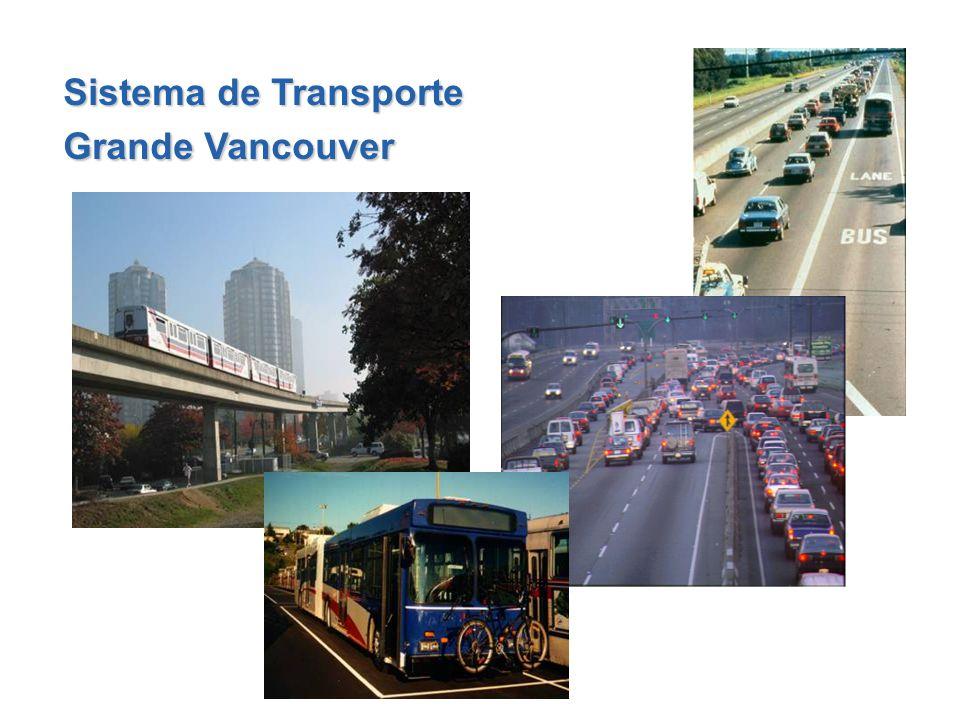 Sistema de Transporte Grande Vancouver