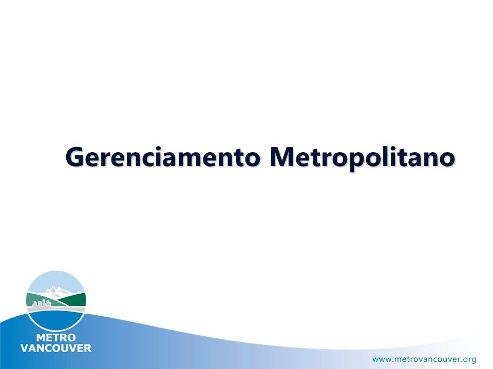 Gerenciamento Metropolitano