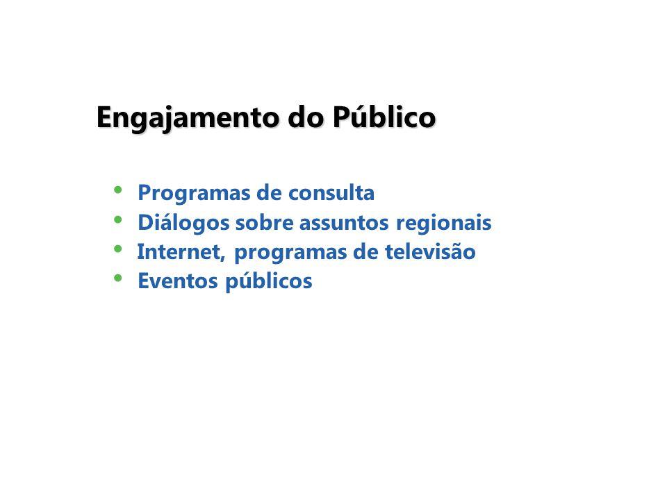 Engajamento do Público Programas de consulta Diálogos sobre assuntos regionais Internet, programas de televisão Eventos públicos
