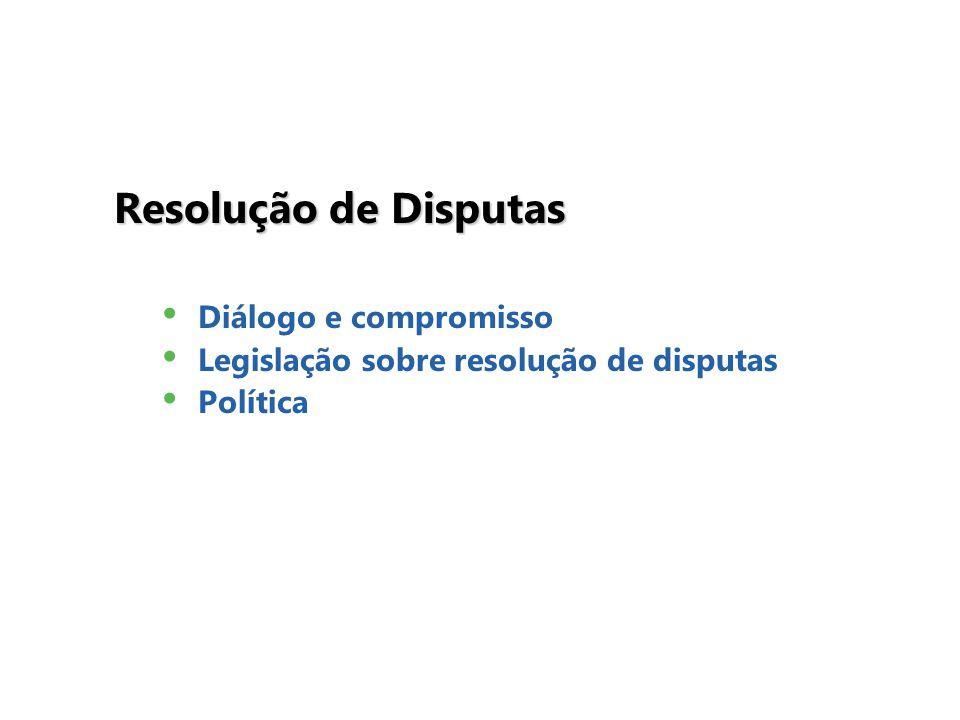Resolução de Disputas Diálogo e compromisso Legislação sobre resolução de disputas Política