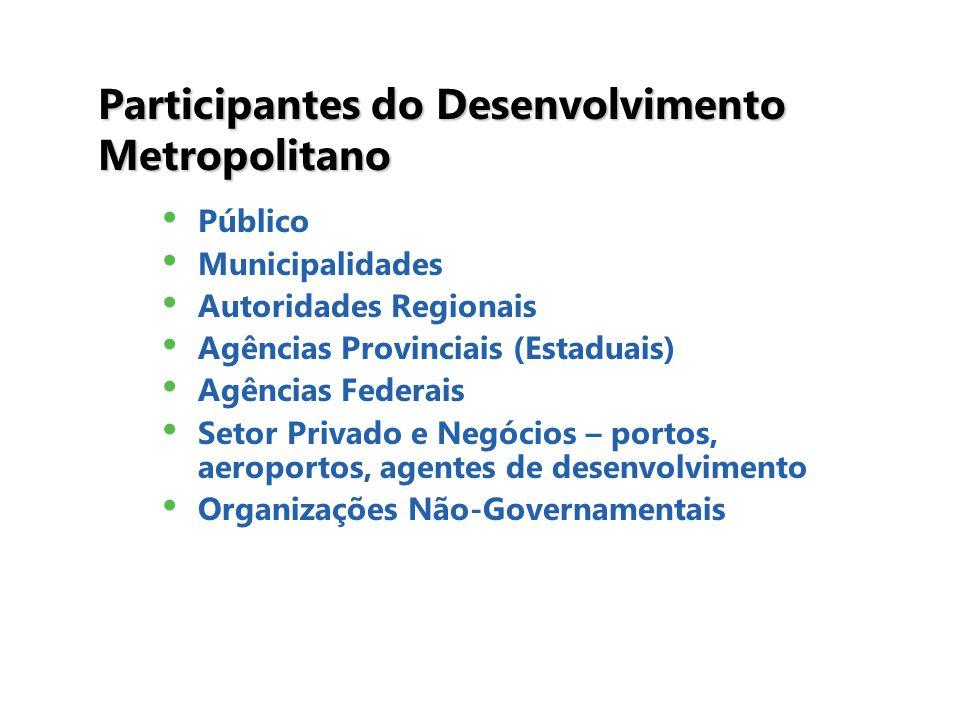 Participantes do Desenvolvimento Metropolitano Público Municipalidades Autoridades Regionais Agências Provinciais (Estaduais) Agências Federais Setor Privado e Negócios – portos, aeroportos, agentes de desenvolvimento Organizações Não-Governamentais