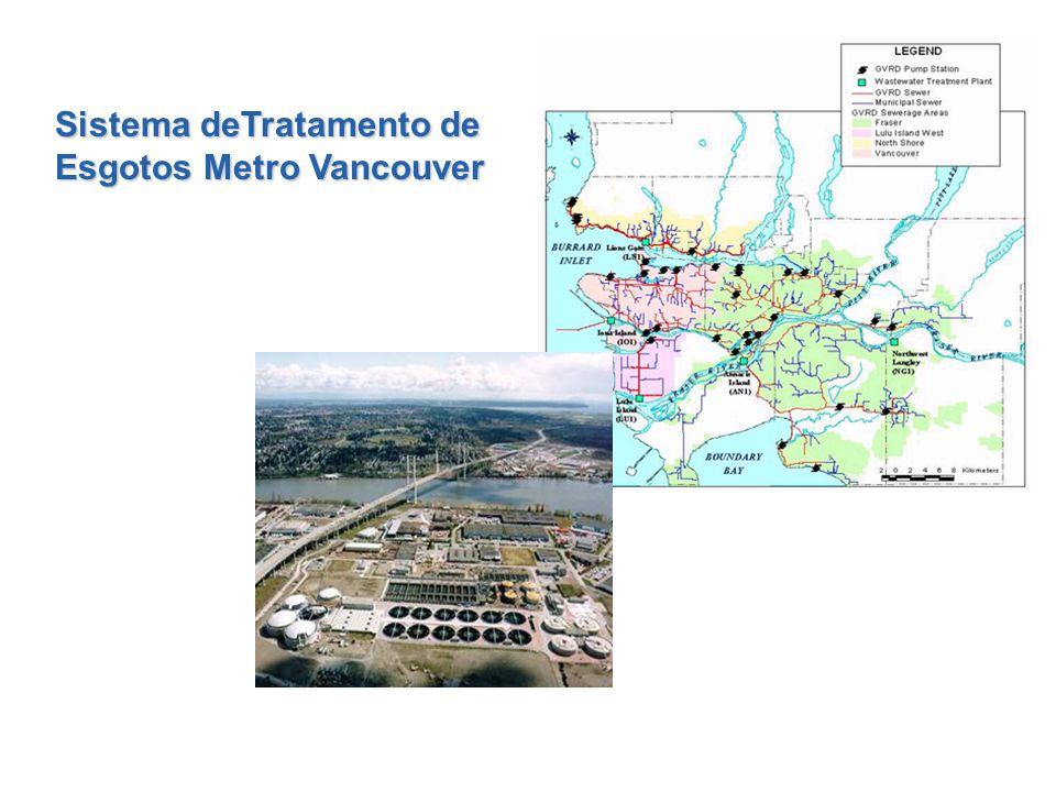 Sistema deTratamento de Esgotos Metro Vancouver
