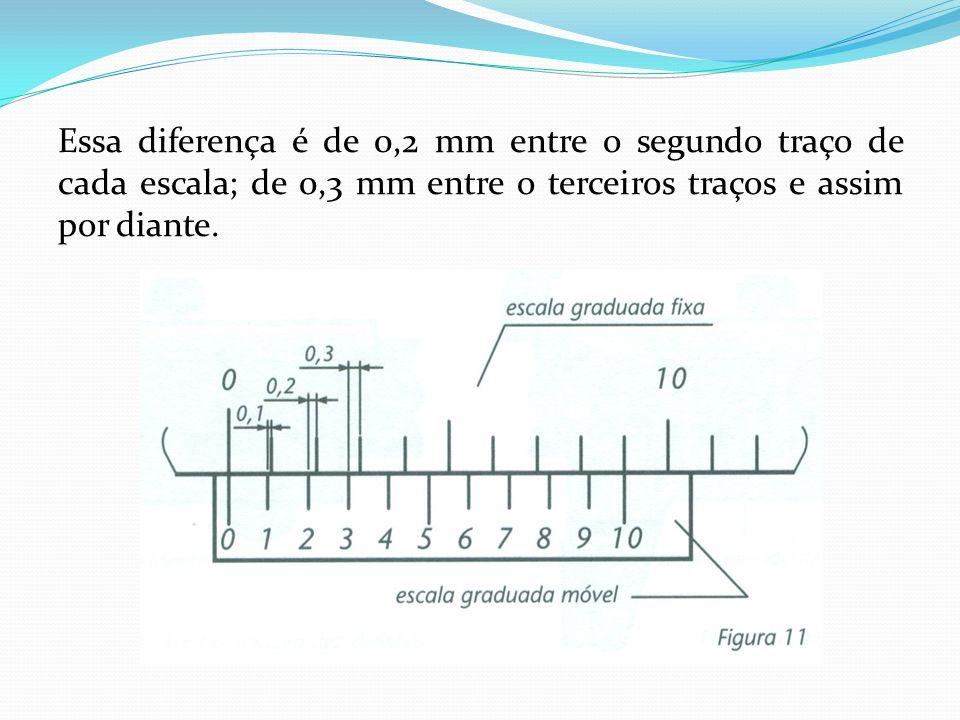 Cálculo da resolução As diferenças entre a escala fixa e a escala móvel de um paquímetro podem ser calculadas pela sua resolução.
