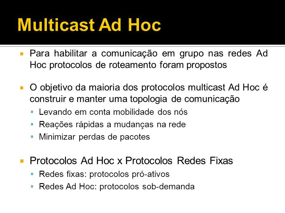 Para habilitar a comunicação em grupo nas redes Ad Hoc protocolos de roteamento foram propostos O objetivo da maioria dos protocolos multicast Ad Hoc é construir e manter uma topologia de comunicação Levando em conta mobilidade dos nós Reações rápidas a mudanças na rede Minimizar perdas de pacotes Protocolos Ad Hoc x Protocolos Redes Fixas Redes fixas: protocolos pró-ativos Redes Ad Hoc: protocolos sob-demanda