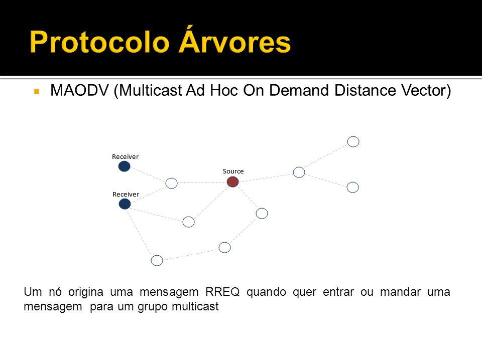 MAODV (Multicast Ad Hoc On Demand Distance Vector) Um nó origina uma mensagem RREQ quando quer entrar ou mandar uma mensagem para um grupo multicast