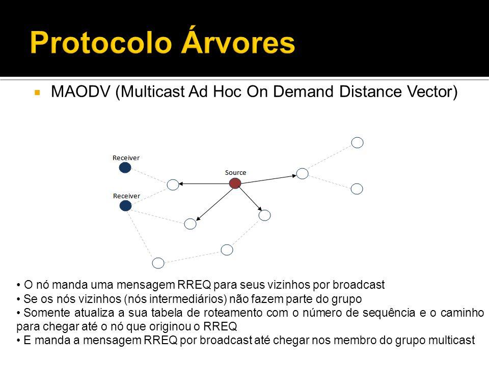 MAODV (Multicast Ad Hoc On Demand Distance Vector) O nó manda uma mensagem RREQ para seus vizinhos por broadcast Se os nós vizinhos (nós intermediários) não fazem parte do grupo Somente atualiza a sua tabela de roteamento com o número de sequência e o caminho para chegar até o nó que originou o RREQ E manda a mensagem RREQ por broadcast até chegar nos membro do grupo multicast