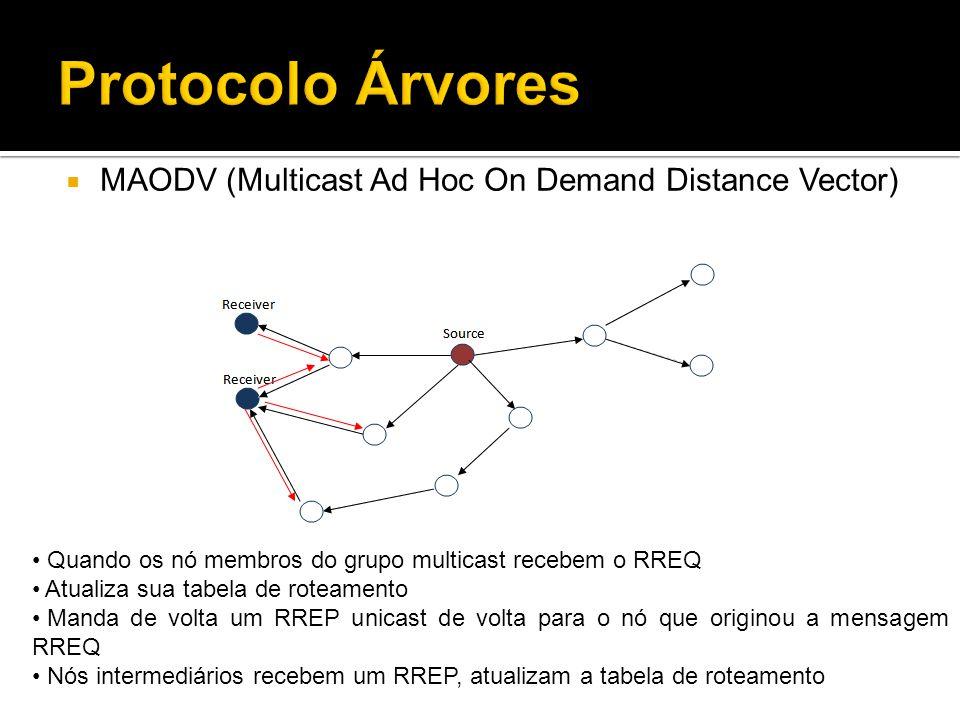 Quando os nó membros do grupo multicast recebem o RREQ Atualiza sua tabela de roteamento Manda de volta um RREP unicast de volta para o nó que originou a mensagem RREQ Nós intermediários recebem um RREP, atualizam a tabela de roteamento