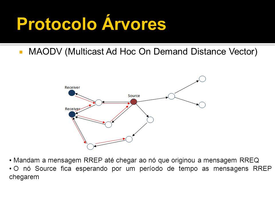 MAODV (Multicast Ad Hoc On Demand Distance Vector) Mandam a mensagem RREP até chegar ao nó que originou a mensagem RREQ O nó Source fica esperando por um período de tempo as mensagens RREP chegarem
