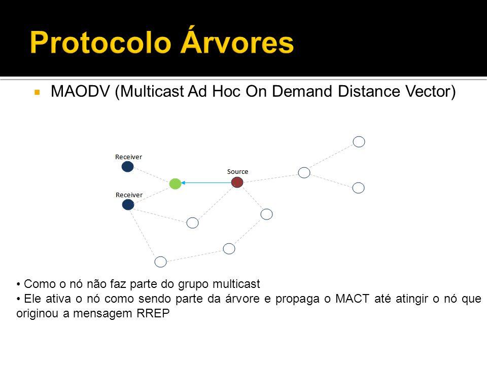 MAODV (Multicast Ad Hoc On Demand Distance Vector) Como o nó não faz parte do grupo multicast Ele ativa o nó como sendo parte da árvore e propaga o MACT até atingir o nó que originou a mensagem RREP