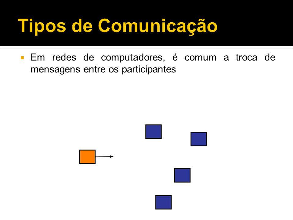 Em redes de computadores, é comum a troca de mensagens entre os participantes